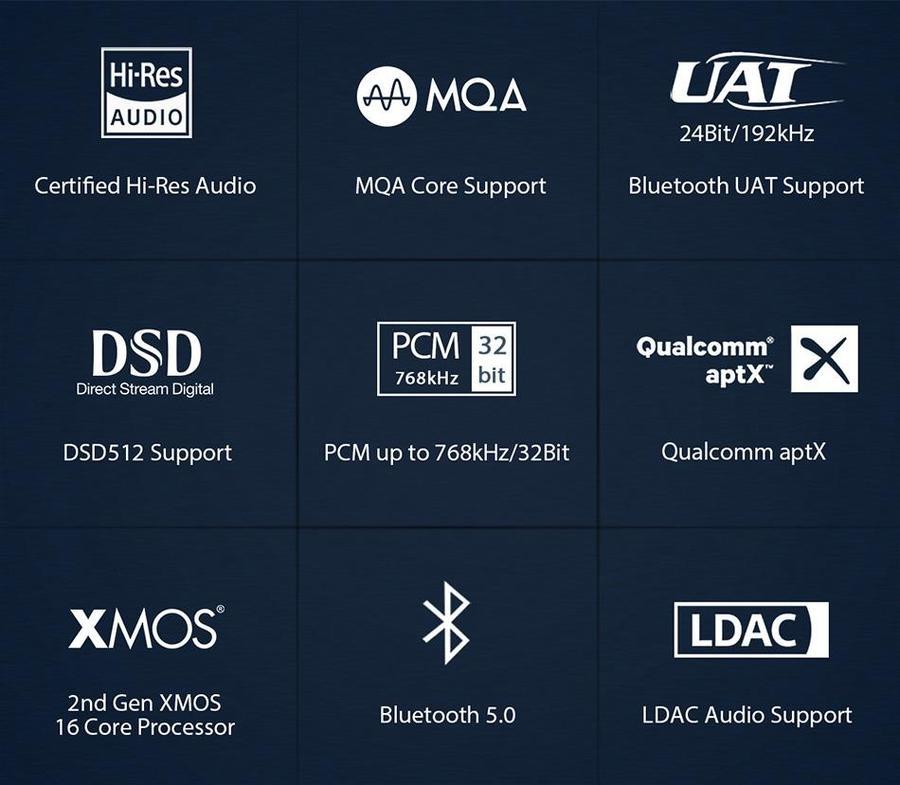 Audio DAC SMSL SU 9 Balanced con soporte MQA especificaciones